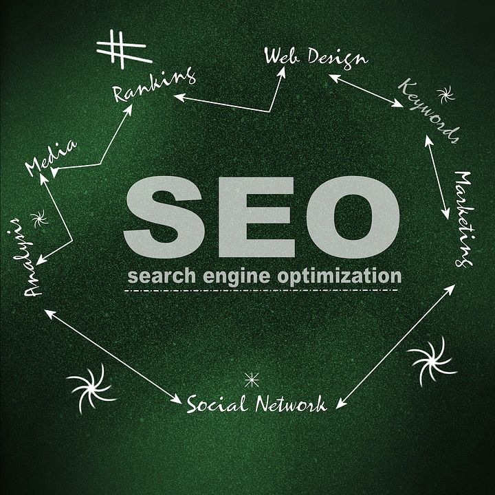 Popular SEO schools of thought