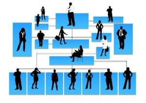 Image of company hierarchy - the right business-owner mindest differentiates between the roles all employees have.