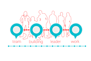 Team-building-leader-work - the development process of any successful moving business.