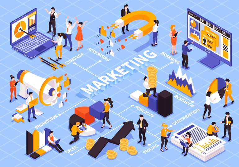 Vector image showing different approaches to marketing.