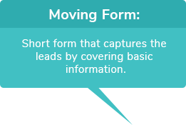 Moving form image