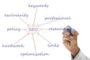 SEO is the answer to the ideal blog content strategy