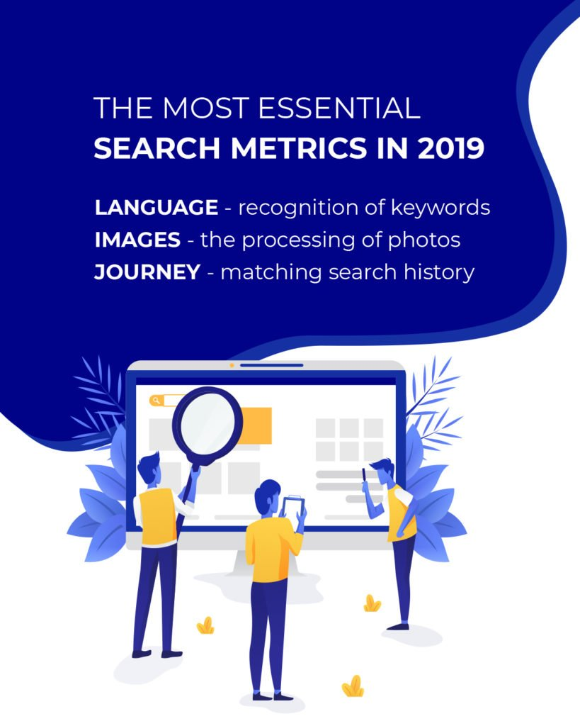 The most vital search metrics in 2019
