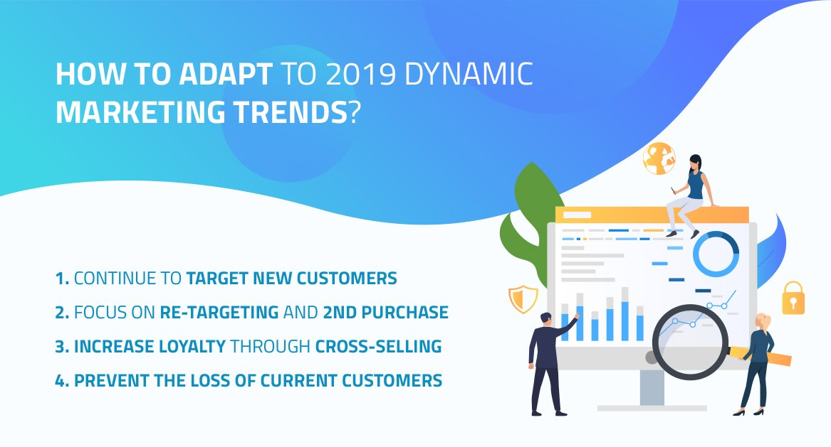 How to adopt to dynamic marketing trends