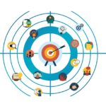 SEO maintenance tasks as a target