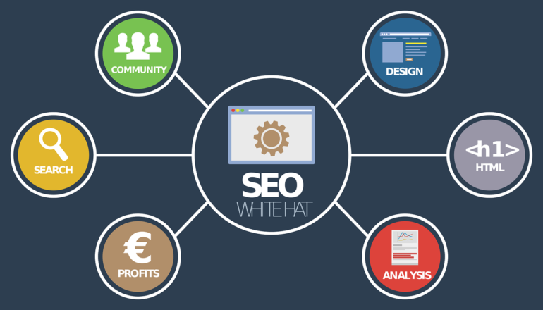 SEO connected to various aspects of web design necessary to improve Dwell Time.